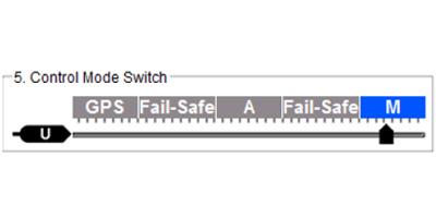 Multiple flight control mode/intelligent switching